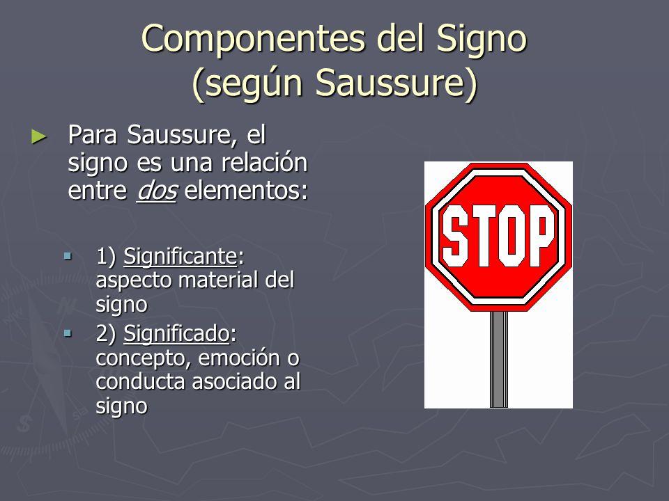 Componentes del Signo (según Saussure) Para Saussure, el signo es una relación entre dos elementos: Para Saussure, el signo es una relación entre dos