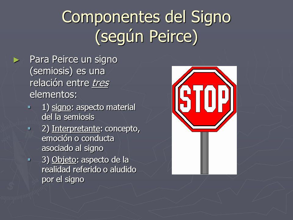 Componentes del Signo (según Peirce) Para Peirce un signo (semiosis) es una relación entre tres elementos: Para Peirce un signo (semiosis) es una rela