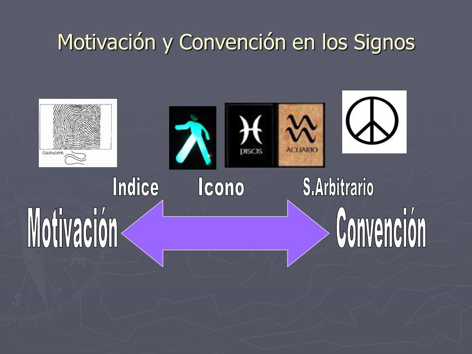 Motivación y Convención en los Signos