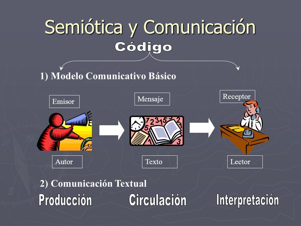 Semiótica y Comunicación 1) Modelo Comunicativo Básico Emisor TextoLector 2) Comunicación Textual Autor Mensaje Receptor