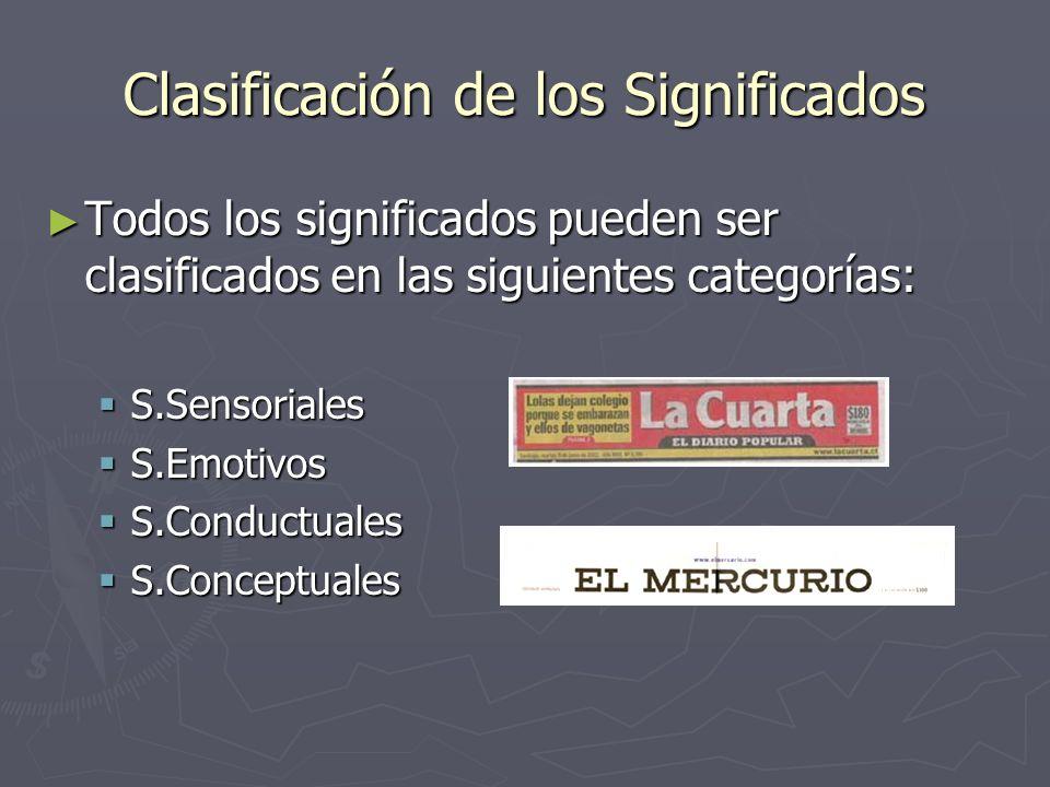 Clasificación de los Significados Todos los significados pueden ser clasificados en las siguientes categorías: Todos los significados pueden ser clasi