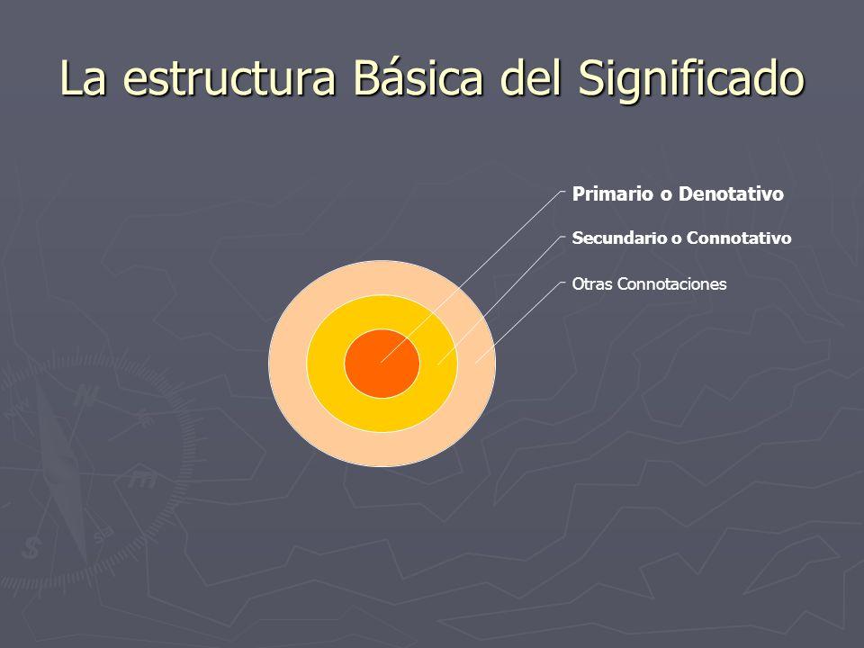 La estructura Básica del Significado Primario o Denotativo Secundario o Connotativo Otras Connotaciones