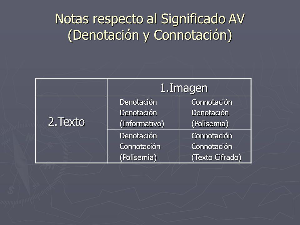 Notas respecto al Significado AV (Denotación y Connotación) 1.Imagen 2.TextoDenotaciónDenotación(Informativo)ConnotaciónDenotación(Polisemia) Denotaci