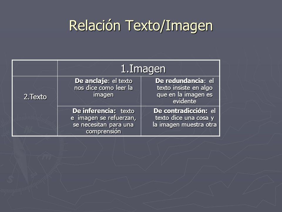 Relación Texto/Imagen 1.Imagen 2.Texto De anclaje: el texto nos dice como leer la imagen De redundancia: el texto insiste en algo que en la imagen es