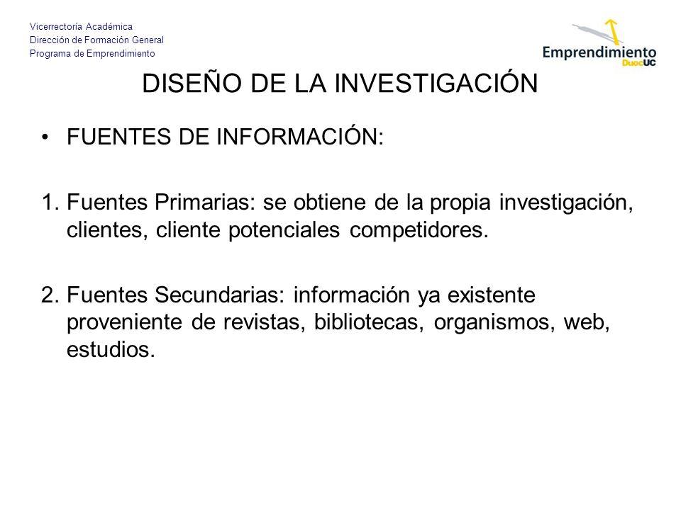 Vicerrectoría Académica Dirección de Formación General Programa de Emprendimiento DISEÑO DE LA INVESTIGACIÓN FUENTES DE INFORMACIÓN: 1.Fuentes Primari