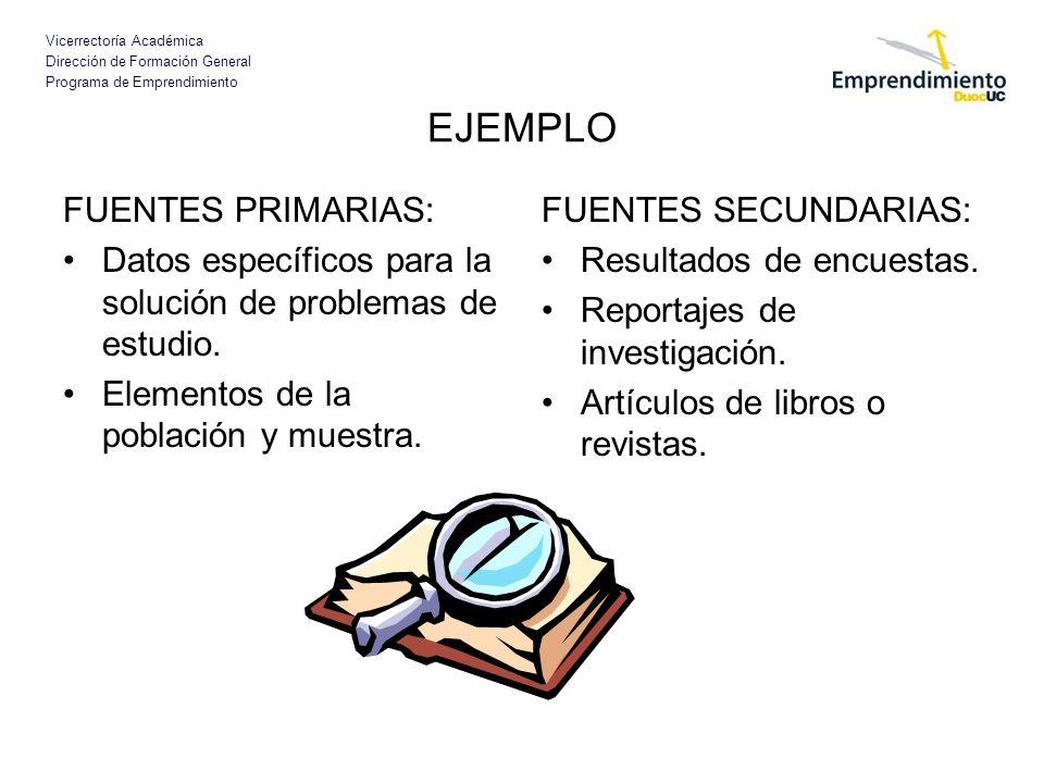 Vicerrectoría Académica Dirección de Formación General Programa de Emprendimiento EJEMPLO FUENTES PRIMARIAS: Datos específicos para la solución de pro