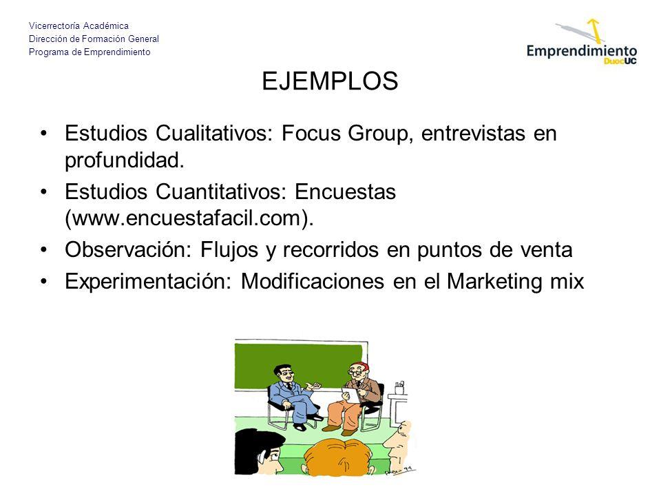 Vicerrectoría Académica Dirección de Formación General Programa de Emprendimiento EJEMPLOS Estudios Cualitativos: Focus Group, entrevistas en profundi