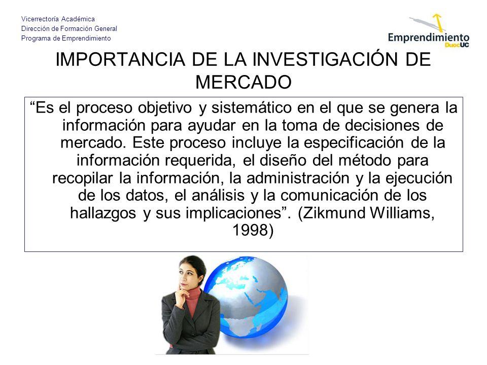 Vicerrectoría Académica Dirección de Formación General Programa de Emprendimiento IMPORTANCIA DE LA INVESTIGACIÓN DE MERCADO Es el proceso objetivo y