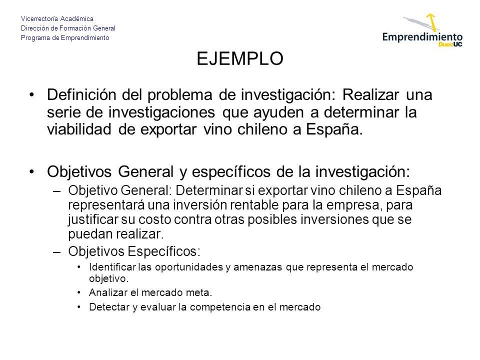 Vicerrectoría Académica Dirección de Formación General Programa de Emprendimiento EJEMPLO Definición del problema de investigación: Realizar una serie