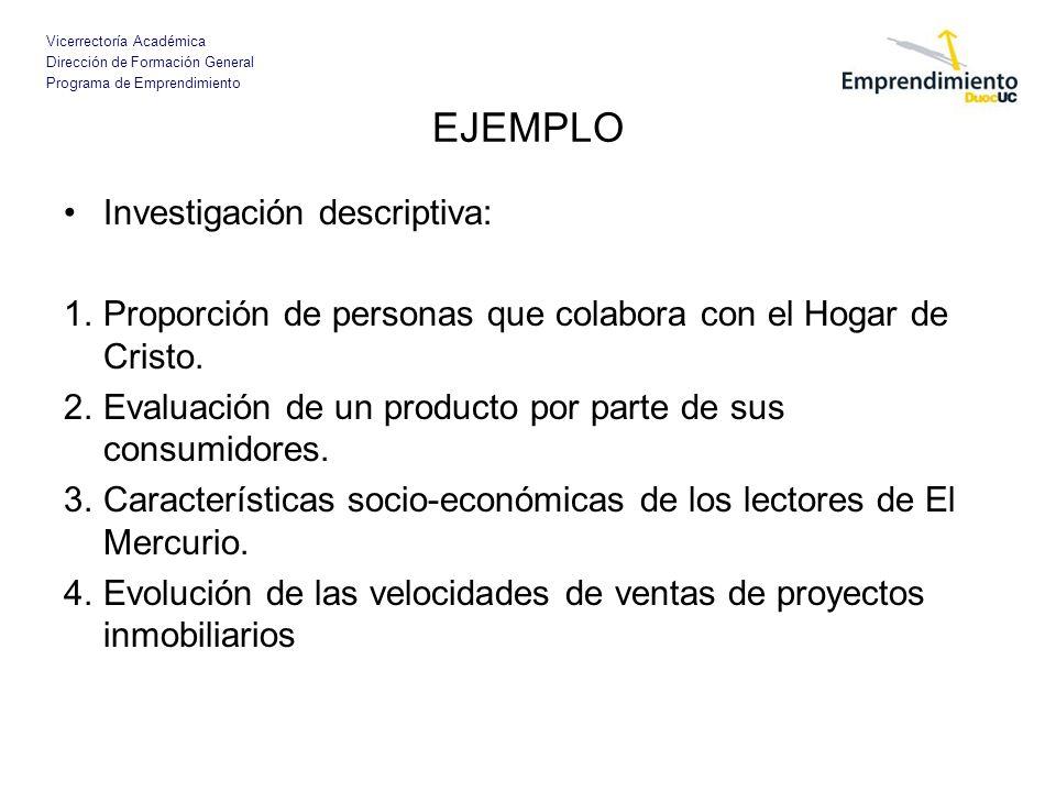 Vicerrectoría Académica Dirección de Formación General Programa de Emprendimiento EJEMPLO Investigación descriptiva: 1.Proporción de personas que cola