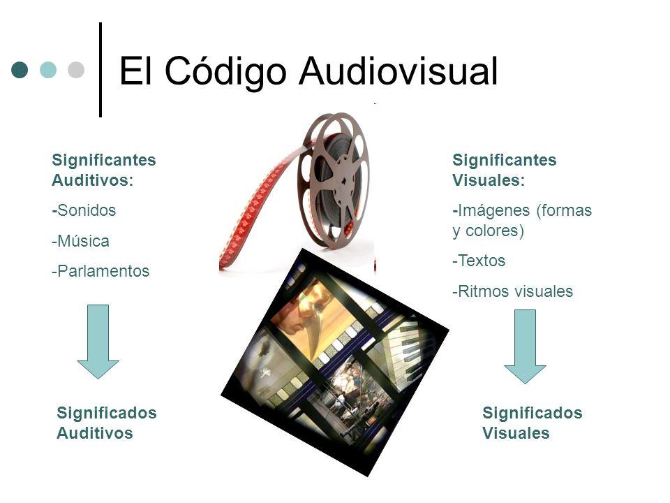 Denotación y Connotación en el CAV 1.Imagen 2.Texto Denotación (Informativo) Connotación Denotación (Polisemia) Denotación Connotación (Polisemia) Connotación (Texto Cifrado)