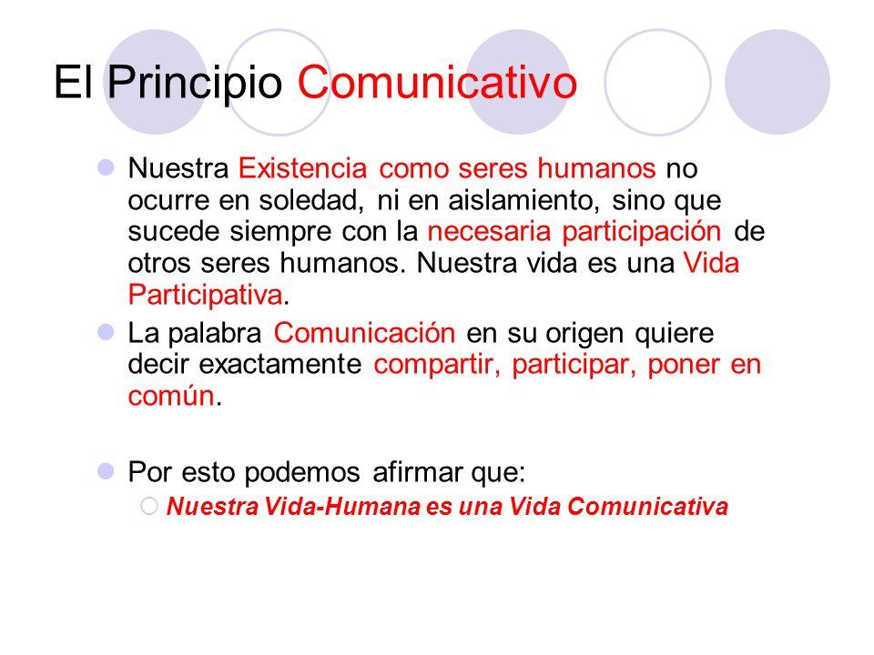El Principio Comunicativo Nuestra Existencia como seres humanos no ocurre en soledad, ni en aislamiento, sino que sucede siempre con la necesaria part