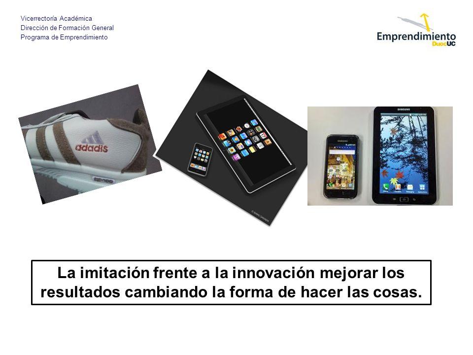 Vicerrectoría Académica Dirección de Formación General Programa de Emprendimiento La imitación frente a la innovación mejorar los resultados cambiando la forma de hacer las cosas.