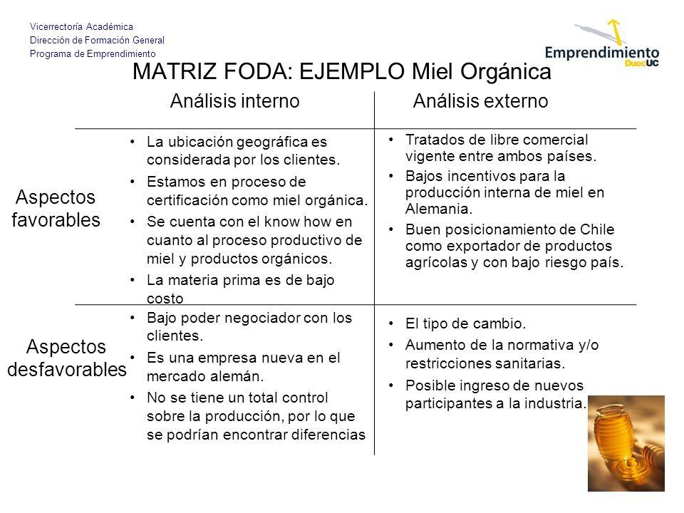Vicerrectoría Académica Dirección de Formación General Programa de Emprendimiento MATRIZ FODA: EJEMPLO Miel Orgánica La ubicación geográfica es consid
