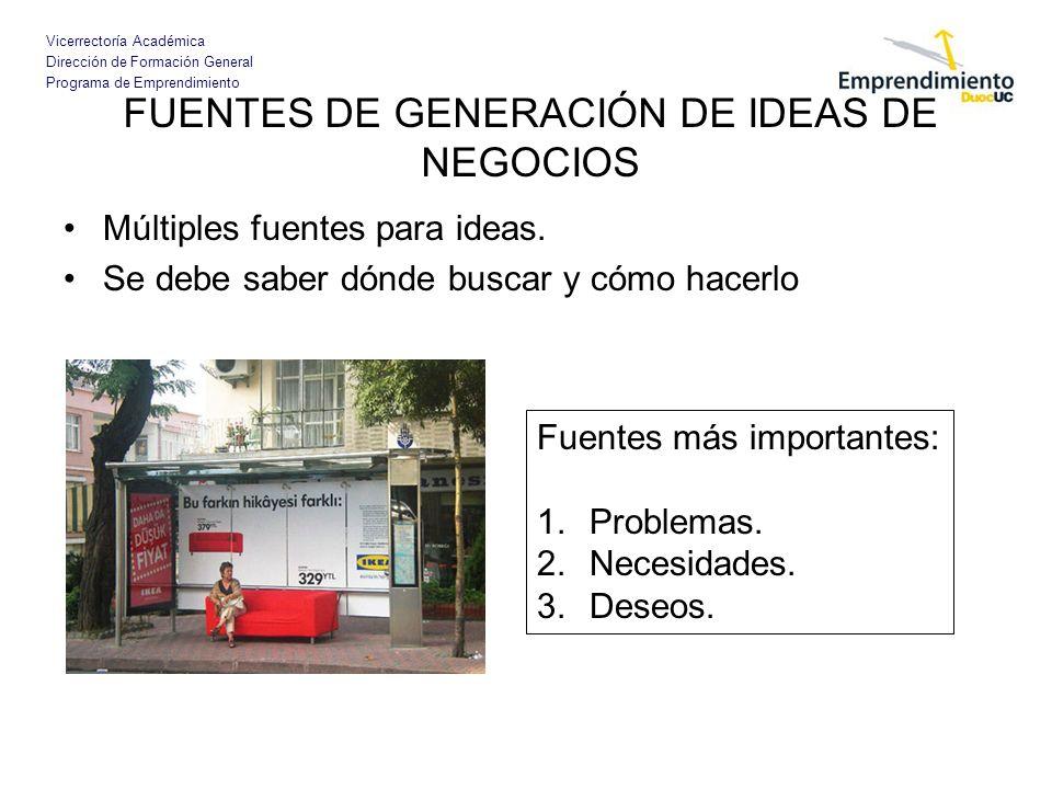 Vicerrectoría Académica Dirección de Formación General Programa de Emprendimiento FUENTES DE GENERACIÓN DE IDEAS DE NEGOCIOS Múltiples fuentes para id