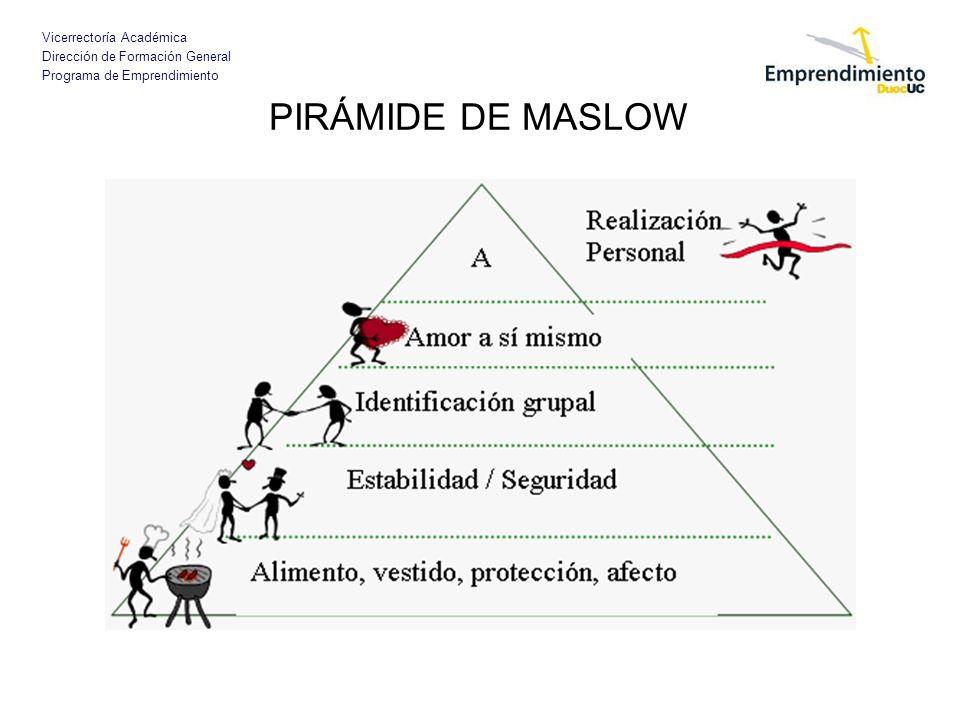 Vicerrectoría Académica Dirección de Formación General Programa de Emprendimiento PIRÁMIDE DE MASLOW