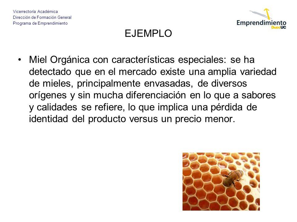 Vicerrectoría Académica Dirección de Formación General Programa de Emprendimiento EJEMPLO Miel Orgánica con características especiales: se ha detectad