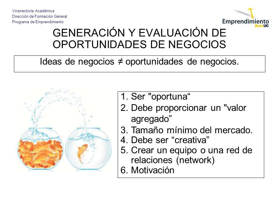 Vicerrectoría Académica Dirección de Formación General Programa de Emprendimiento GENERACIÓN Y EVALUACIÓN DE OPORTUNIDADES DE NEGOCIOS Ideas de negoci