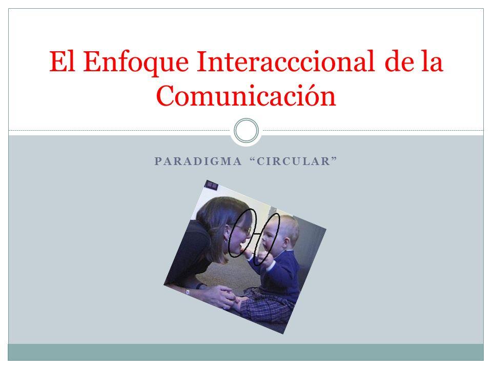 Sigue: Lectura López, Parada y Simonetti Introducción a la Psicología de la Comunicación