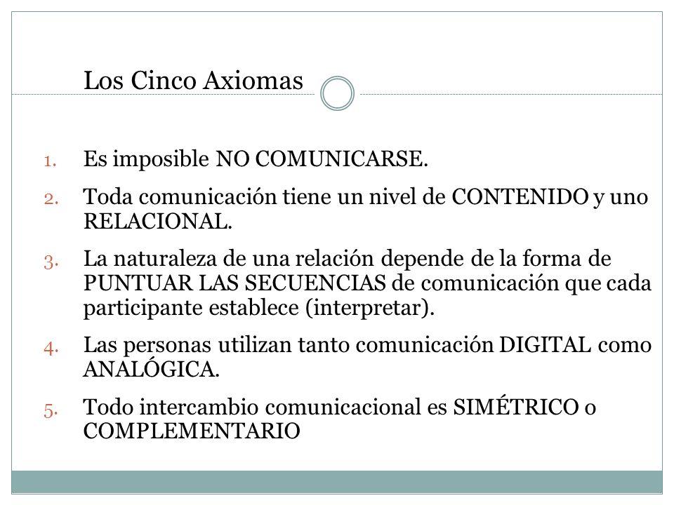 Los Cinco Axiomas 1.Es imposible NO COMUNICARSE. 2.