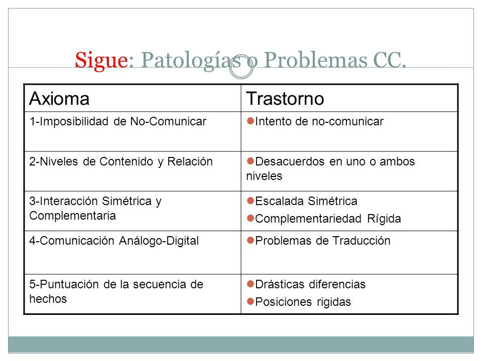 Sigue: Patologías o Problemas CC.