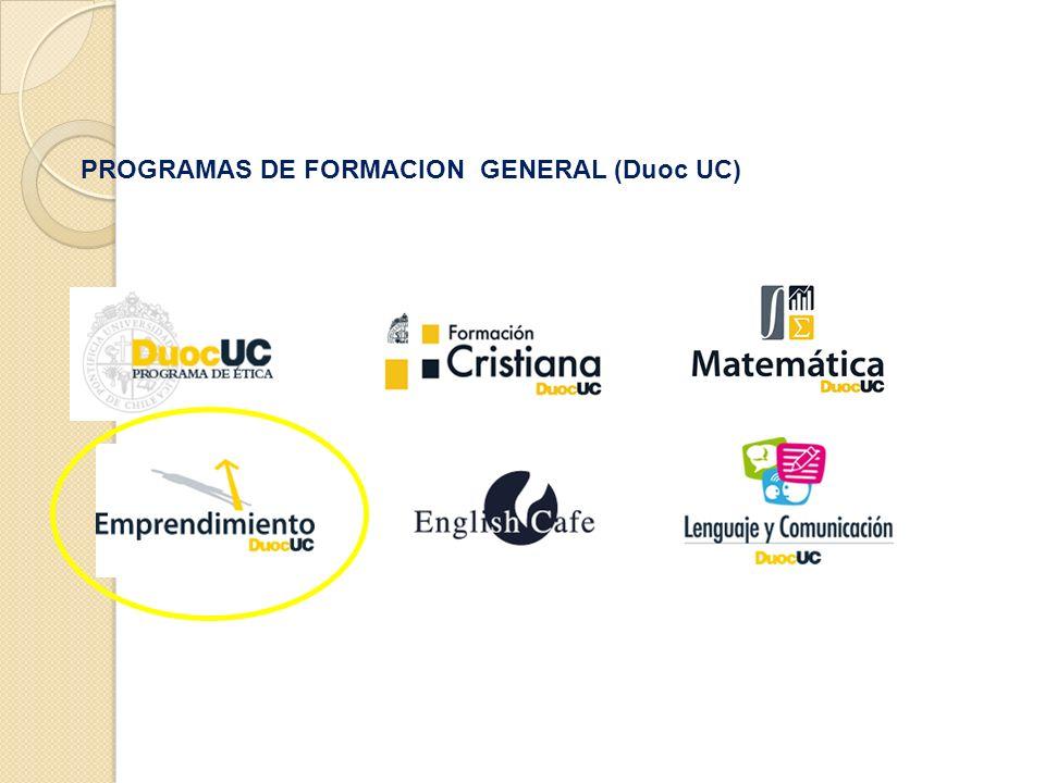 Emprendimiento II Centro de Inventores y Estrategas Mercado Alumno Emprendimiento I Ciclo del Emprendedor DuocUC
