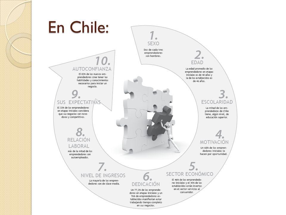 En Chile: