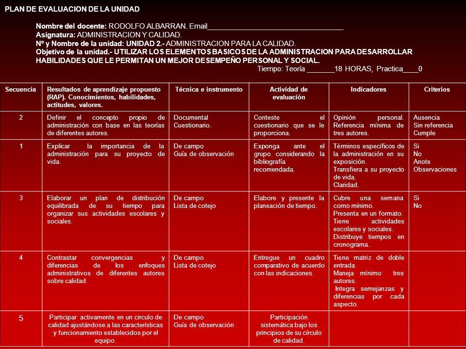PLAN DE EVALUACION DE LA UNIDAD Nombre del docente: RODOLFO ALBARRAN. Email___________________________________ Asignatura: ADMINISTRACION Y CALIDAD. N
