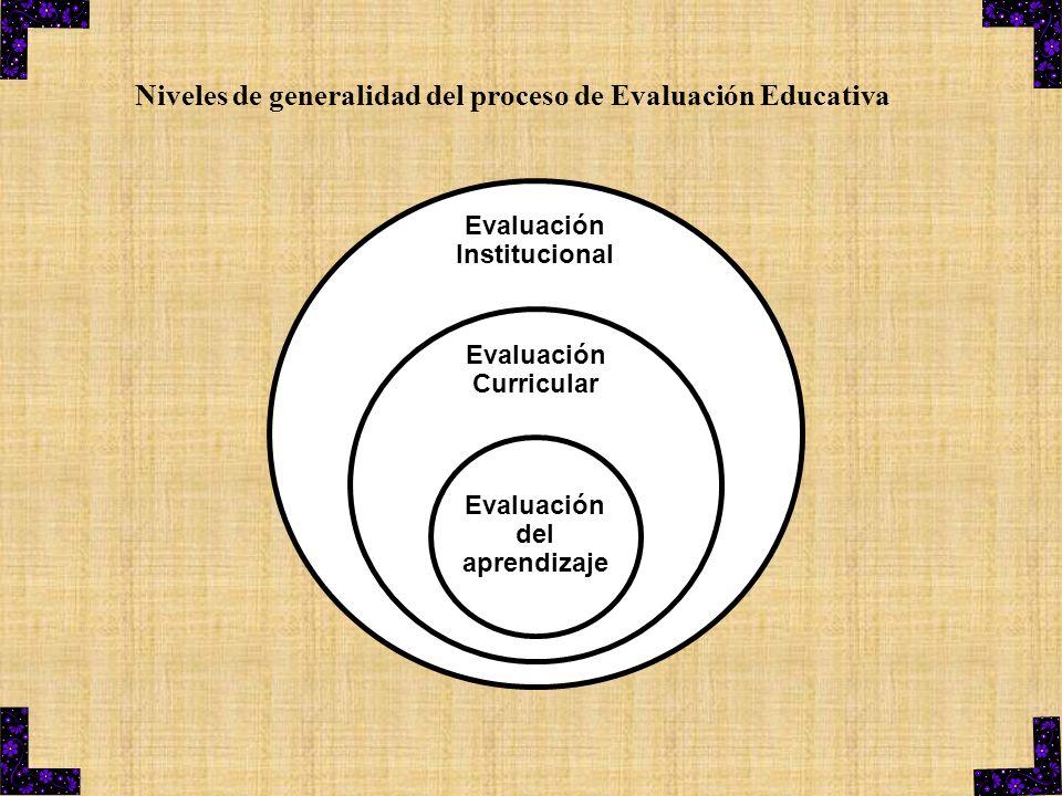 Evaluación Institucional Evaluación Curricular Evaluación del aprendizaje Niveles de generalidad del proceso de Evaluación Educativa