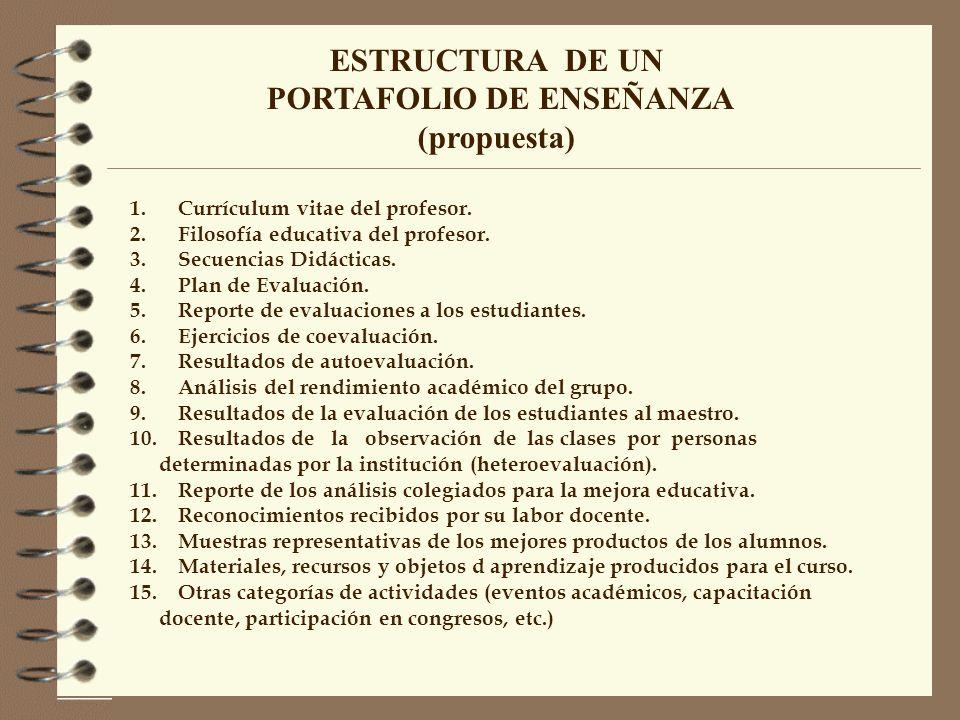 1.Currículum vitae del profesor. 2.Filosofía educativa del profesor. 3.Secuencias Didácticas. 4.Plan de Evaluación. 5.Reporte de evaluaciones a los es