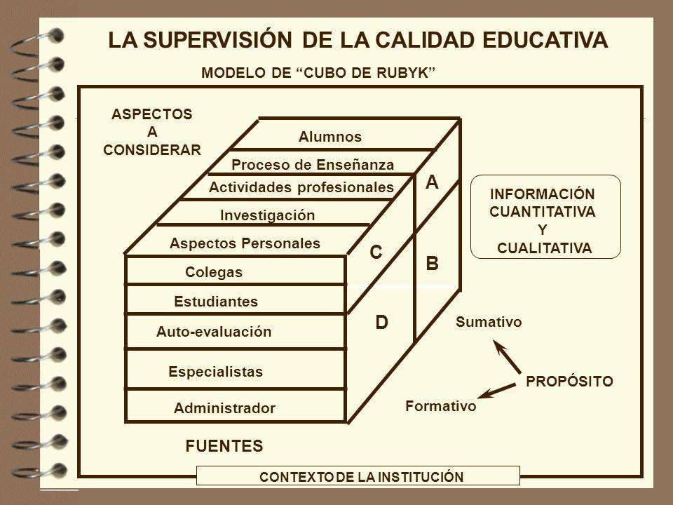 LA SUPERVISIÓN DE LA CALIDAD EDUCATIVA MODELO DE CUBO DE RUBYK ASPECTOS A CONSIDERAR Alumnos Proceso de Enseñanza Actividades profesionales Investigac