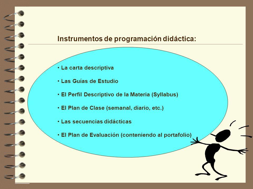 Instrumentos de programación didáctica: La carta descriptiva Las Guías de Estudio El Perfil Descriptivo de la Materia (Syllabus) El Plan de Clase (sem