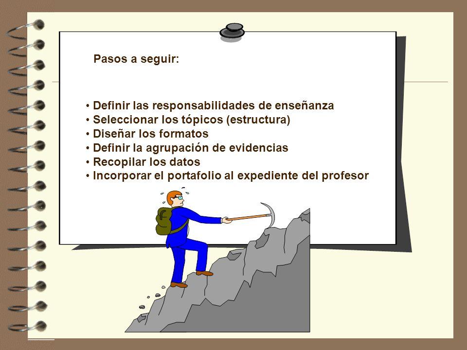 Pasos a seguir: Definir las responsabilidades de enseñanza Seleccionar los tópicos (estructura) Diseñar los formatos Definir la agrupación de evidenci