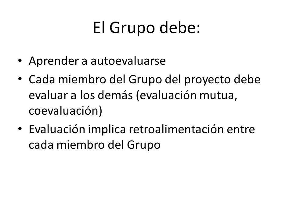 El Grupo debe: Aprender a autoevaluarse Cada miembro del Grupo del proyecto debe evaluar a los demás (evaluación mutua, coevaluación) Evaluación impli
