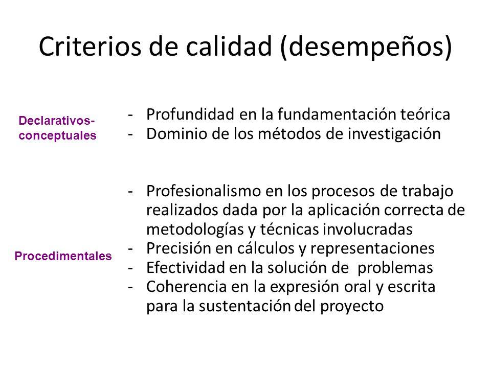 Criterios de calidad (desempeños) -Profundidad en la fundamentación teórica -Dominio de los métodos de investigación -Profesionalismo en los procesos