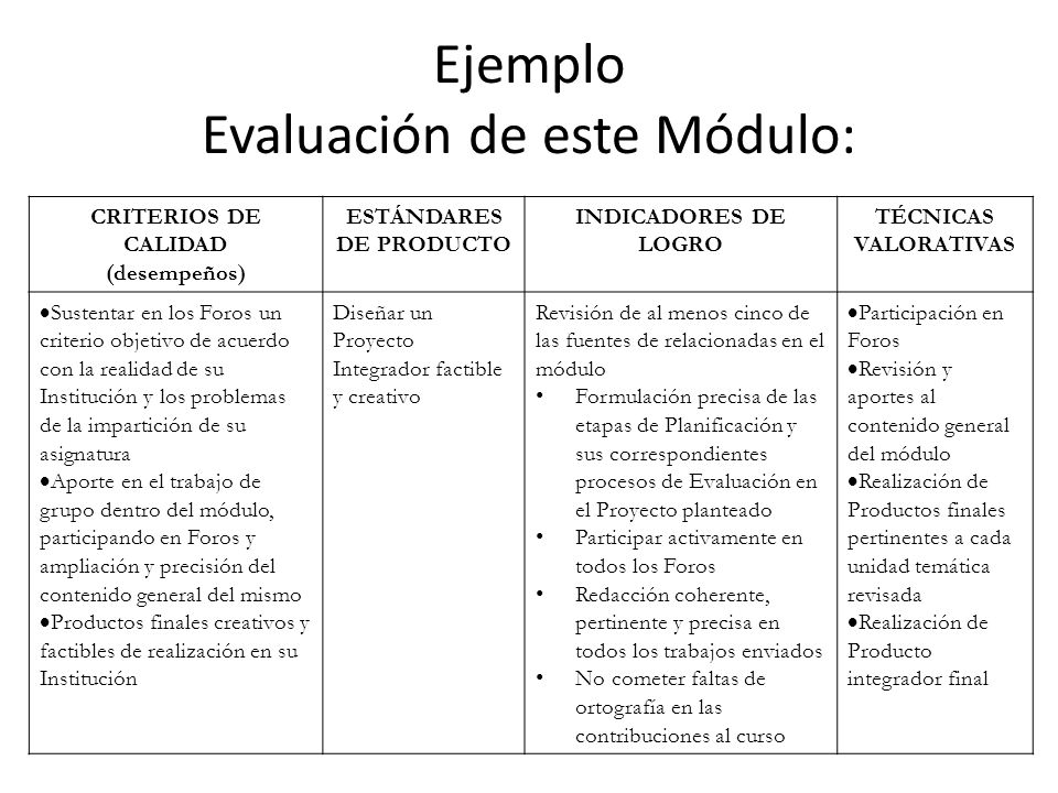 Ejemplo Evaluación de este Módulo: CRITERIOS DE CALIDAD (desempeños) ESTÁNDARES DE PRODUCTO INDICADORES DE LOGRO TÉCNICAS VALORATIVAS Sustentar en los