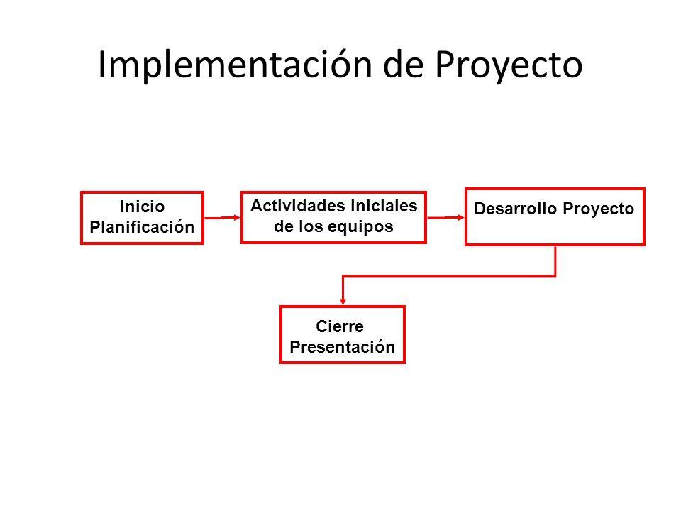 Implementación de Proyecto Inicio Planificación Actividades iniciales de los equipos Desarrollo Proyecto Cierre Presentación