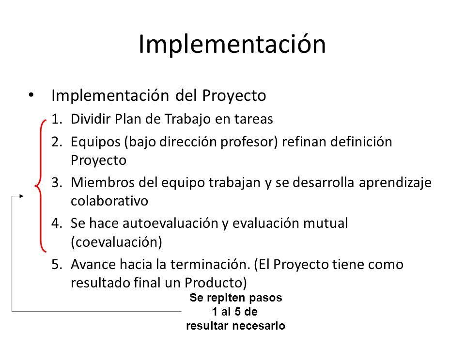 Implementación Implementación del Proyecto 1.Dividir Plan de Trabajo en tareas 2.Equipos (bajo dirección profesor) refinan definición Proyecto 3.Miemb