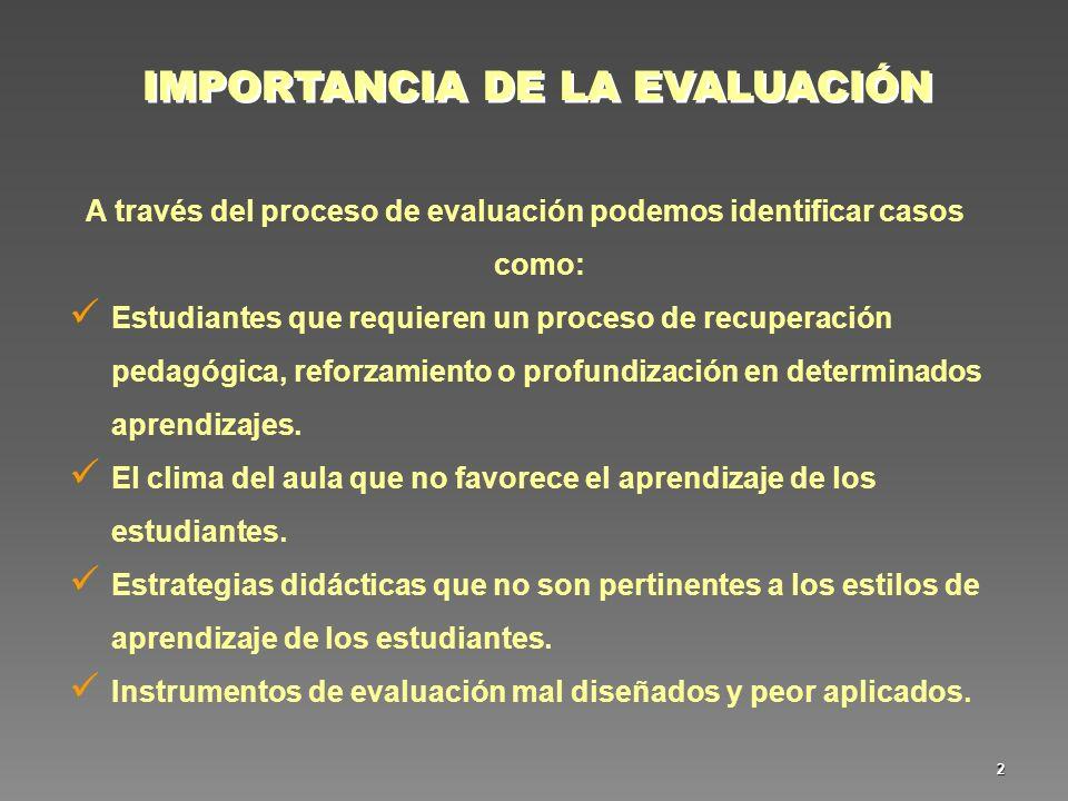 A través del proceso de evaluación podemos identificar casos como: Estudiantes que requieren un proceso de recuperación pedagógica, reforzamiento o pr