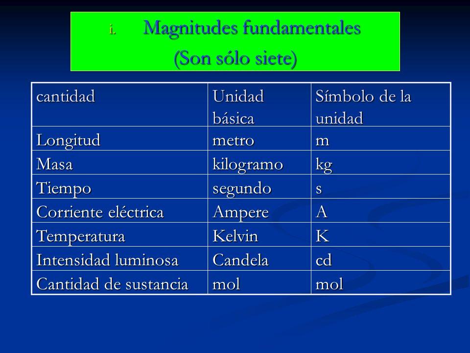 AAmpere Corriente eléctrica molmol Cantidad de sustancia cdCandela Intensidad luminosa KKelvinTemperatura ssegundoTiempo kgkilogramoMasa mmetroLongitu