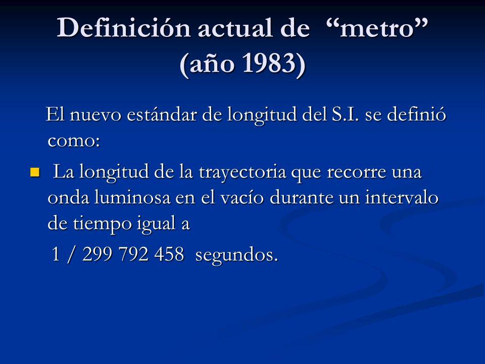 Definición actual de metro (año 1983) El nuevo estándar de longitud del S.I. se definió como: El nuevo estándar de longitud del S.I. se definió como: