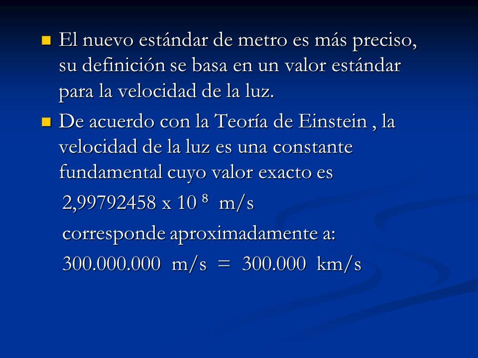 El nuevo estándar de metro es más preciso, su definición se basa en un valor estándar para la velocidad de la luz. El nuevo estándar de metro es más p