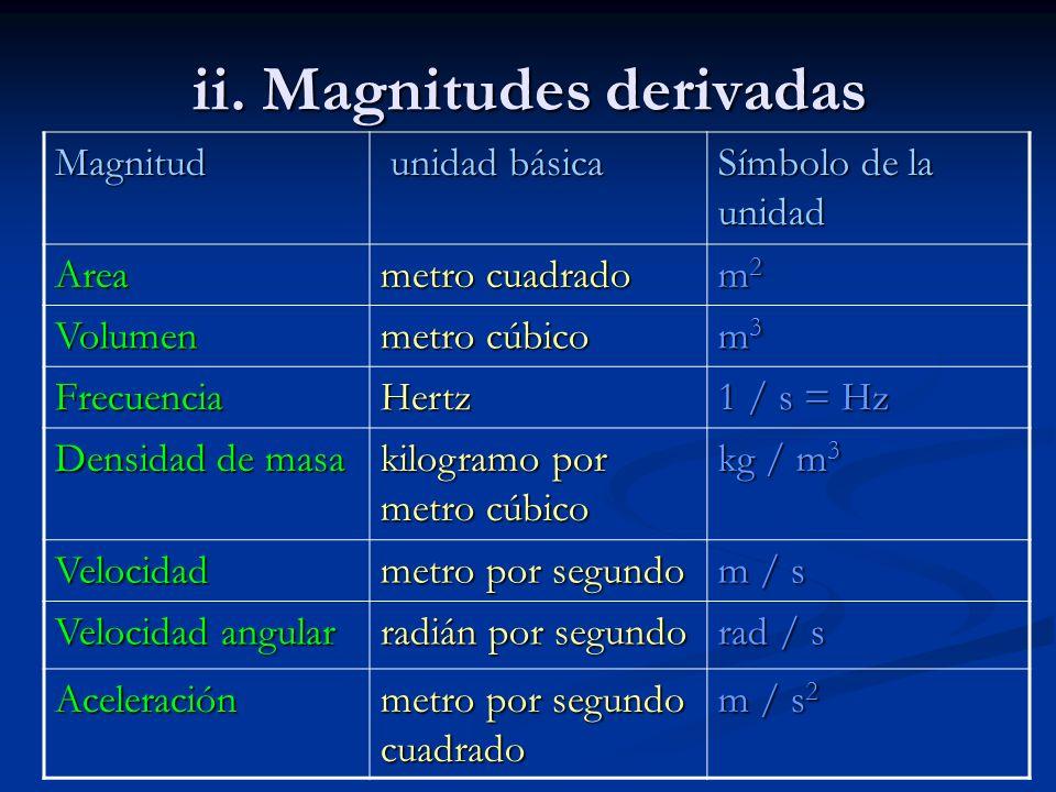 ii. Magnitudes derivadas Magnitud unidad básica unidad básica Símbolo de la unidad Area metro cuadrado m2m2m2m2 Volumen metro cúbico m3m3m3m3 Frecuenc