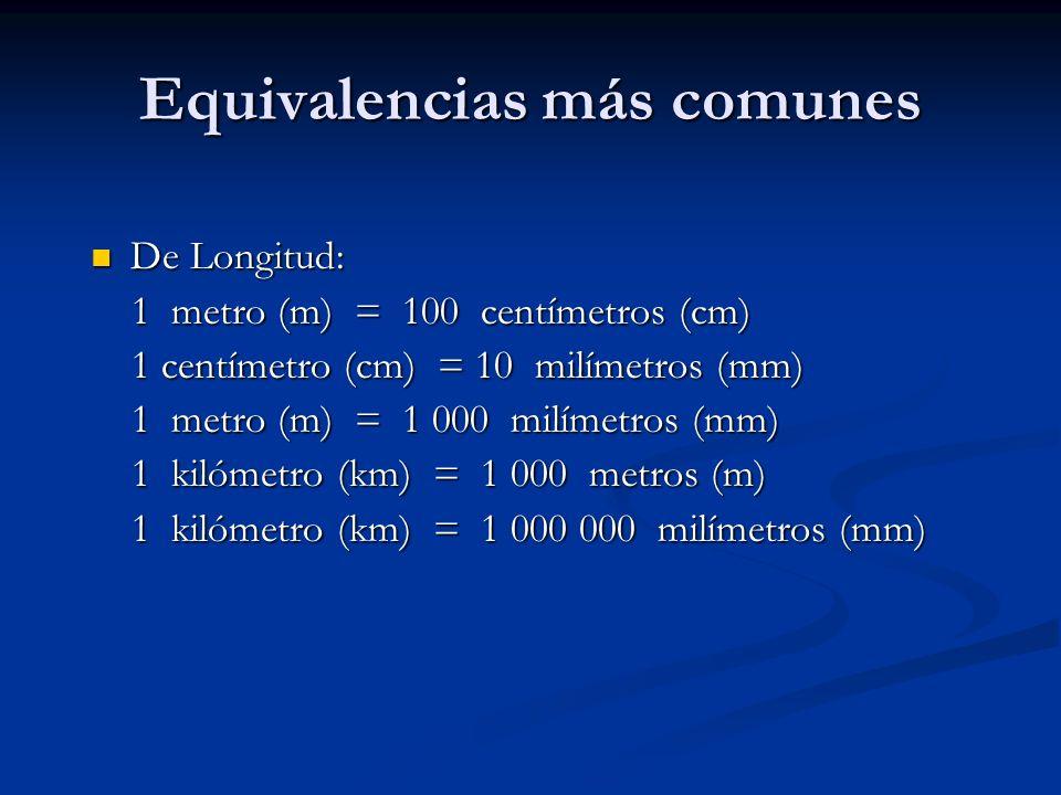 Equivalencias más comunes De Longitud: De Longitud: 1 metro (m) = 100 centímetros (cm) 1 metro (m) = 100 centímetros (cm) 1 centímetro (cm) = 10 milím