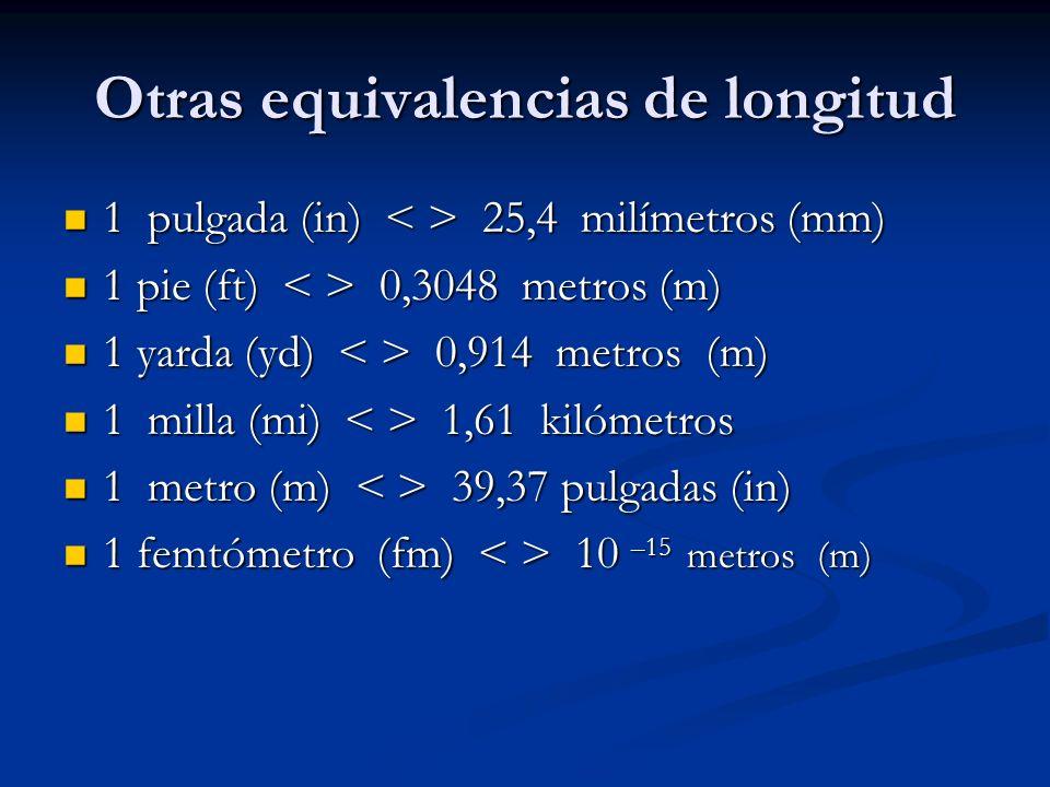 Otras equivalencias de longitud 1 pulgada (in) 25,4 milímetros (mm) 1 pulgada (in) 25,4 milímetros (mm) 1 pie (ft) 0,3048 metros (m) 1 pie (ft) 0,3048