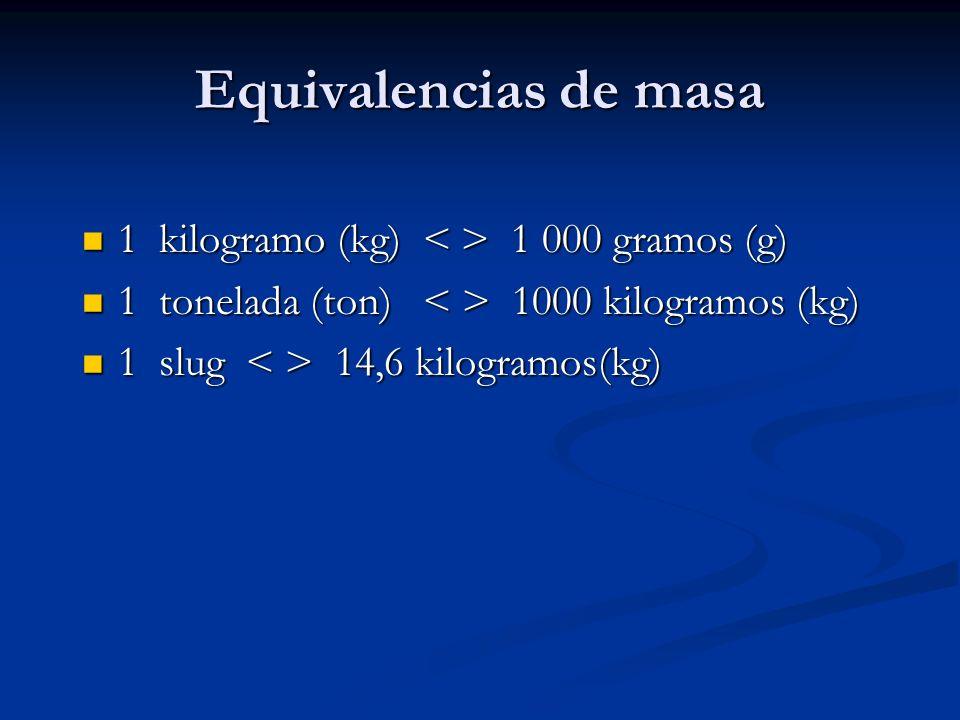 Equivalencias de masa 1 kilogramo (kg) 1 000 gramos (g) 1 kilogramo (kg) 1 000 gramos (g) 1 tonelada (ton) 1000 kilogramos (kg) 1 tonelada (ton) 1000