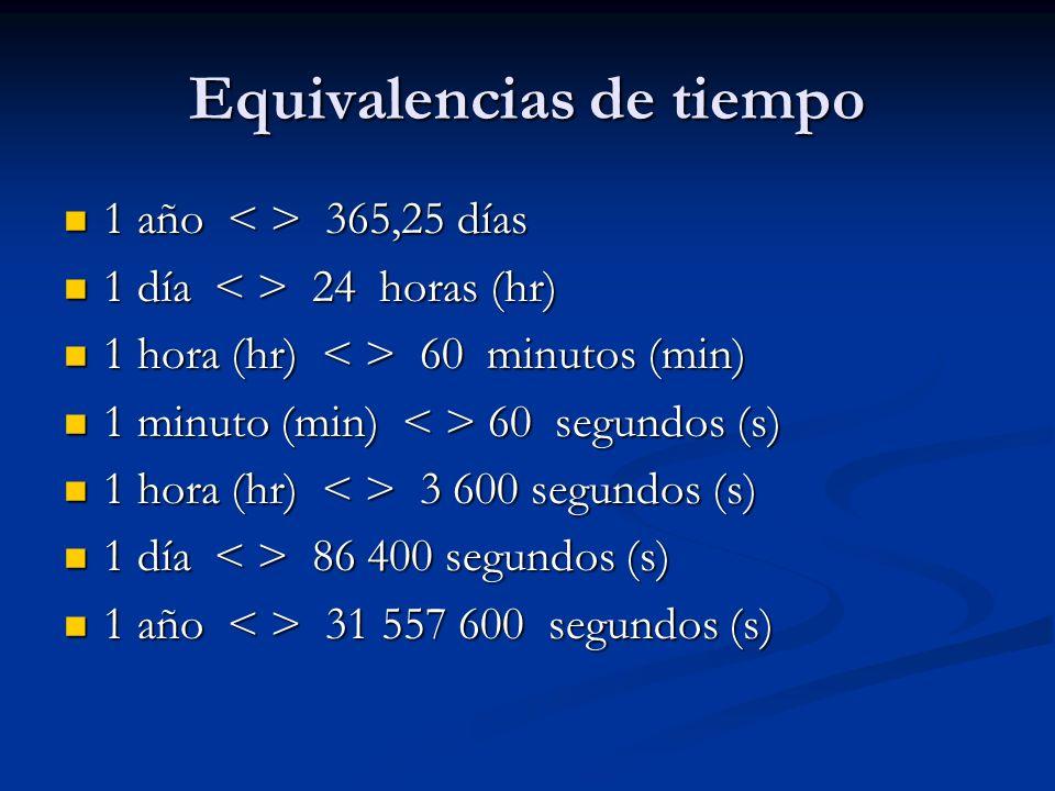Equivalencias de tiempo 1 año 365,25 días 1 año 365,25 días 1 día 24 horas (hr) 1 día 24 horas (hr) 1 hora (hr) 60 minutos (min) 1 hora (hr) 60 minuto