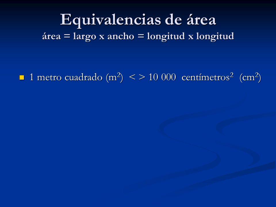 Equivalencias de área área = largo x ancho = longitud x longitud 1 metro cuadrado (m 2 ) 10 000 centímetros 2 (cm 2 ) 1 metro cuadrado (m 2 ) 10 000 c