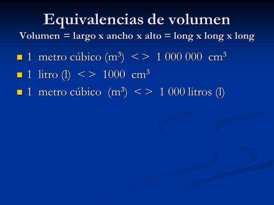 Equivalencias de volumen Volumen = largo x ancho x alto = long x long x long 1 metro cúbico (m 3 ) 1 000 000 cm 3 1 metro cúbico (m 3 ) 1 000 000 cm 3