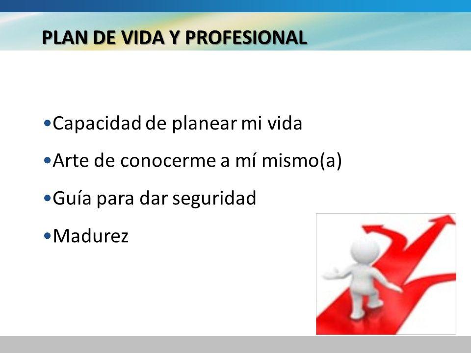 PLAN DE VIDA Y PROFESIONAL Capacidad de planear mi vida Arte de conocerme a mí mismo(a) Guía para dar seguridad Madurez